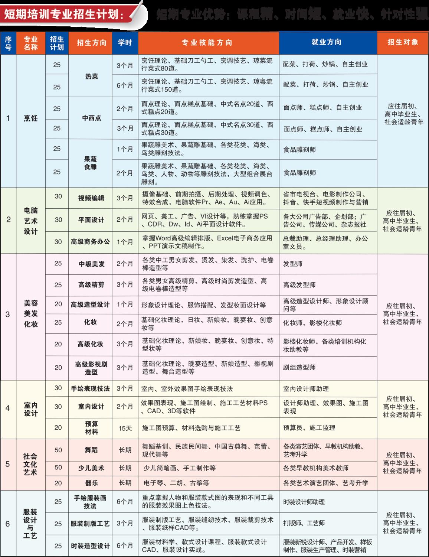 2020短期培訓招生計劃.jpg